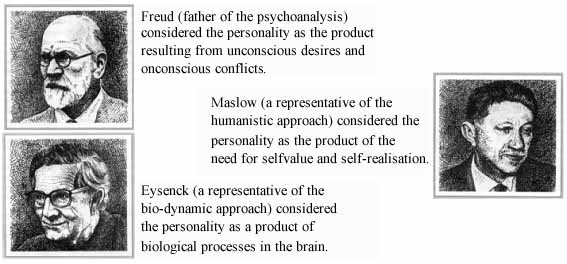 Psychological movements: Freud, Maslow & Eysenck