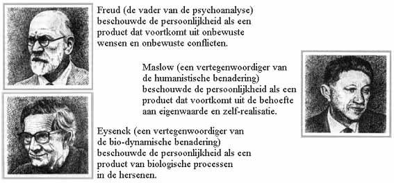 Psychologische stromingen: Freud, Maslow & Eysenck