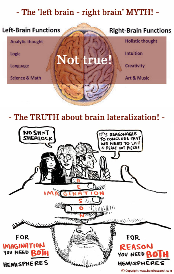 The left-brain vs right brain lateralization hypothesis is today recognized as a popular myth.