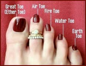Toe reading: ether toe, air toe, fire toe, water toe & earth toe.