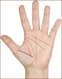 The line of influence ends on a line starting near the thumb.