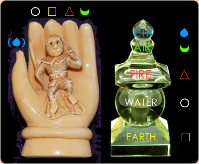 The Buddhistic elements in the hand and the 5 ring pagoda.