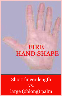 Fire hand shape: 0,7925 < finger index < 0,8175 (= short finger length with large (oblong) palm).