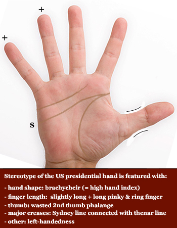Features of the stereotype US presidential hand.